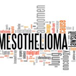 word cloud for Mesothelioma